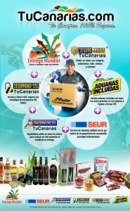 TuCanarias Servicios2016